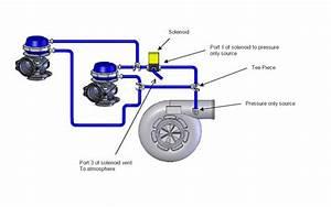 Dual Wastegate Vacuum  Pressure Line Routing