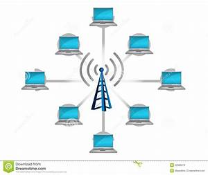 Wireless Network Connection Concept Illustration Royalty