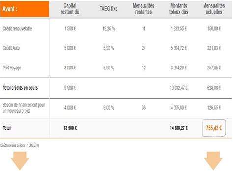 partenaire de banque accord rachat de credit banque accord simulation rachat de credit oney banque accord boursedescredits