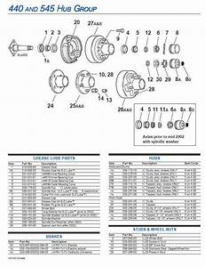 Rv  Boat  Utility Trailer Axle Diagrams And Explanation Of Parts