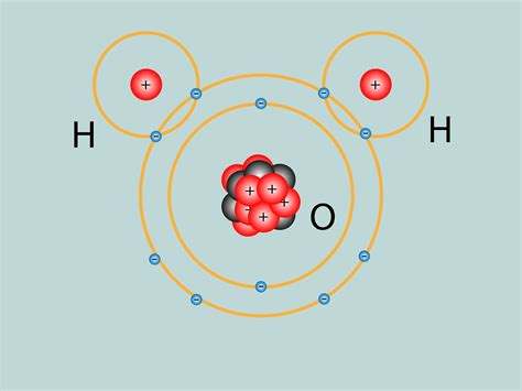 How To Learn About The Chemistry Of The Hydrogen Atom