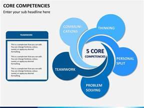 Core Competencies Powerpoint Template Sketchbubble