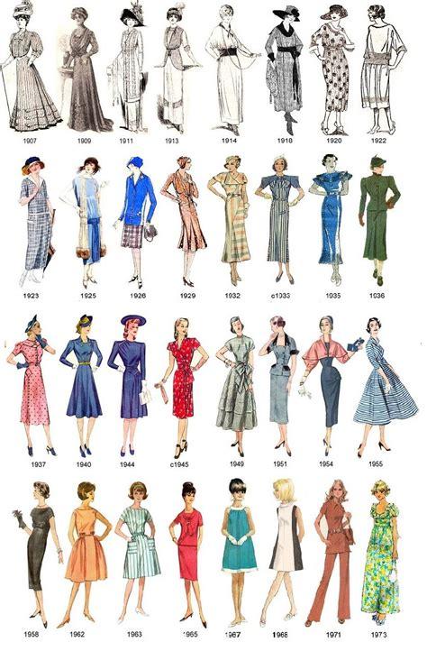 century fashion ideas  pinterest decades