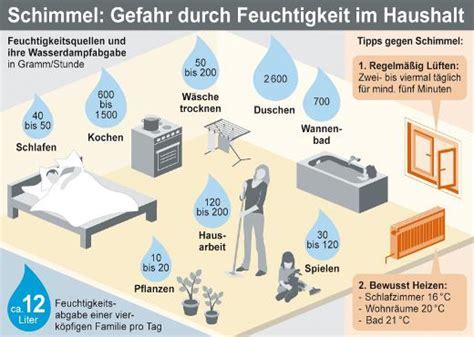 Schlafzimmer Im Keller Feuchtigkeit 6377 by Richtig Heizen L 252 Ften Schimmel Vorbeugen Heizkosten