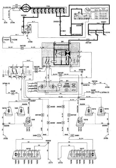 Volvo Wiring Diagrams Turn Signal