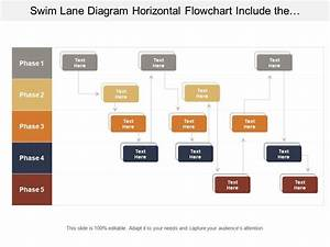Swim Lane Diagram Horizontal Flowchart Include The