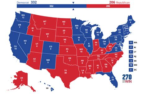 presidential election actual results