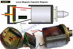 Lucas N1  K1f  K2f And Kvf Magneto Repair