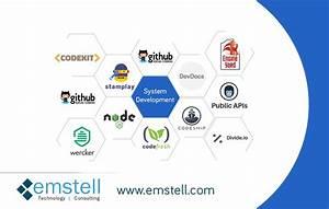 Emstell - Web Design Company, Mobile Apps Development ...