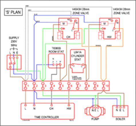 files plan wiringgif diywiki