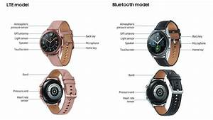 Samsung Galaxy Watch 3 User Manual Reportedly Leaked
