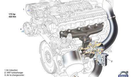 volvo introduce  single turbo twin turbo