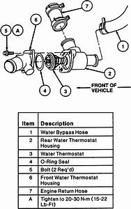 Where Is The Thermostat Located On A 99 Ford Contour