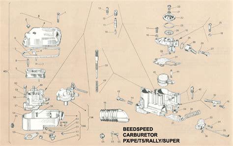 vespa part diagrams