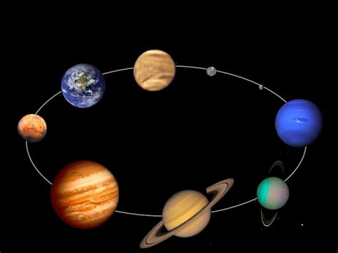Animated Solar System Wallpaper - solar system animation pics about space