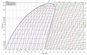 R134a P H Chart Pdf Picture