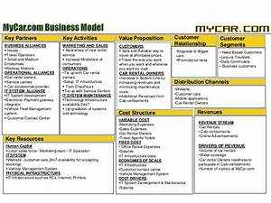 Tour operator business plan pdf