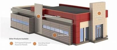 Facade Overlay Building Metal Sheet Cladding