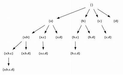 Tree Enumeration Java Graphviz Data Drawing Mining
