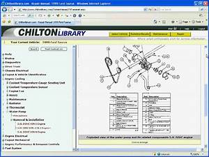 Using Chilton Library From Gale - Navigating Repair Manuals