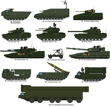 military hummer drawing army vehicles army vehicles by louisvillian on