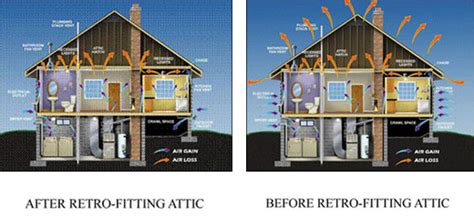 Seismic Retrofitting Definition, Techniques Using Modern How To Make Kitchen Island From Cabinets Cabinet Lighting Battery Powered Where Buy Small Appliances Tiling Countertops Light Fixture Carrara Marble Subway Tile Backsplash Installing In Legs