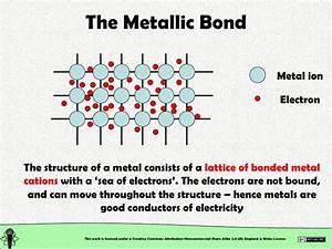 Chemical Bonding Flashcards