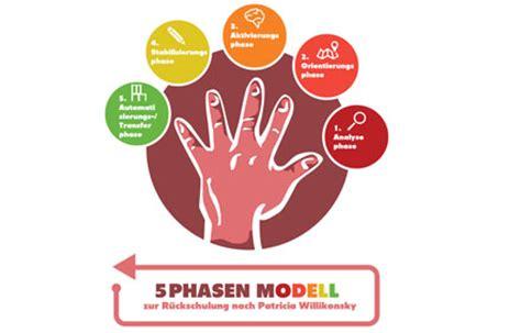 5 phasen des kennenlernens