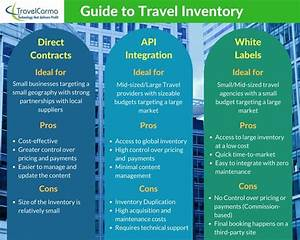 Guide To Inventory Management For Travel Agencies