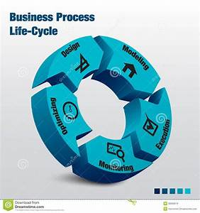 Business Process Life-cycle Stock Illustration