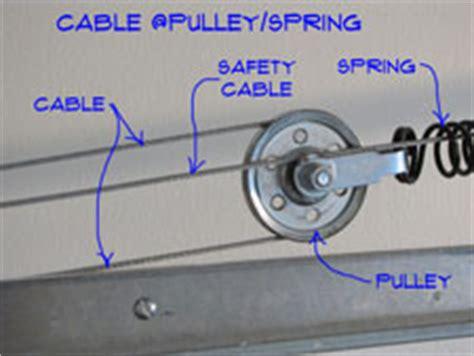garage door cable on one side garage door springs mr garage
