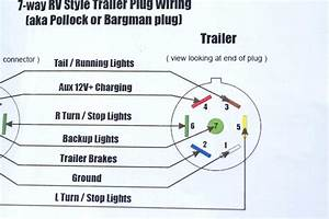 Phillips 7 Way Trailer Plug Wiring Diagram