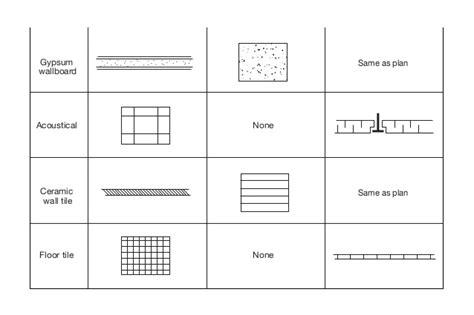 3 panel sliding glass door plan symbols