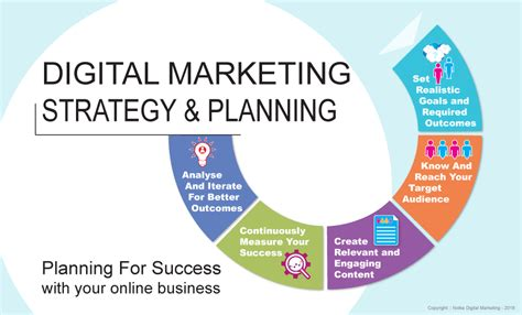 digital marketing strategist why do you need a digital marketing strategy plan