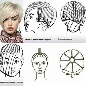 1069 Best Images About Haircuts Demo On Pinterest