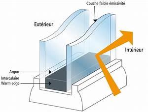 Isolation thermique du double et triple vitrage double for Isolation double vitrage