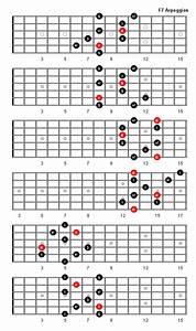 F7 Arpeggio Patterns And Fretboard Diagrams For Guitar