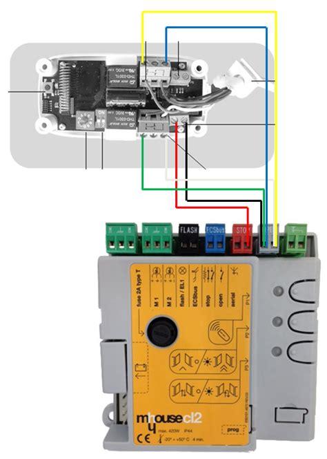 porte de garage maguisa tutoriel piloter porte de garage maguisa etdoor et 600 avec un module portail ta4009