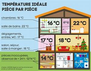 Economie D Energie Dans Une Maison : economies d nergie ma triser votre consommation ~ Melissatoandfro.com Idées de Décoration