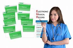 Electronic Medical Record Dr. D's Medical Update ...