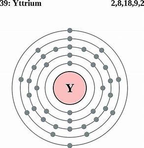Atoms Diagrams