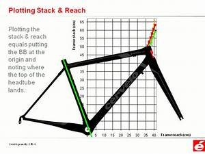 On Bicycles  And     What Else Is There   Fitting Pro Cyclist Setback Data  And Forward