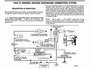 I Am Looking For A Vacuum Routing Diagram For A 1974
