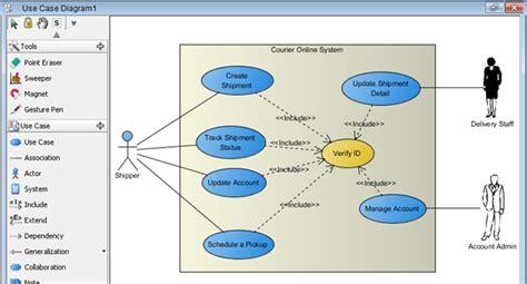 defining default documentation template  model element