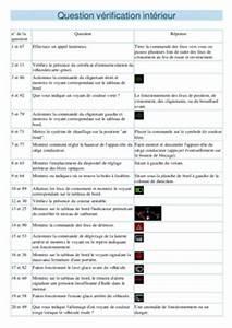 Voyant Tableau De Bord 206 : voyant tableau de bord renault notice manuel d 39 utilisation ~ Gottalentnigeria.com Avis de Voitures