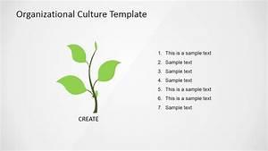 Organizational Culture Powerpoint Diagram