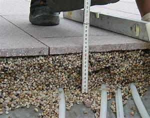 Mauersteine Beton Hohlkammersteine : terrassenplatten verlegen auf balkon balkon und terrasse meisterdach online terrassenplatten ~ Frokenaadalensverden.com Haus und Dekorationen
