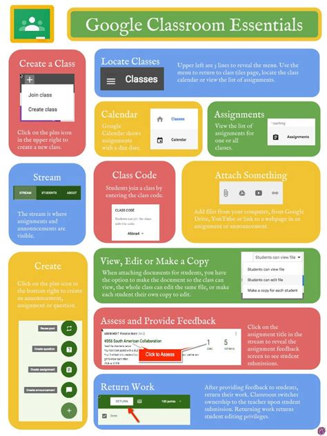 google doc infographic template – Matah