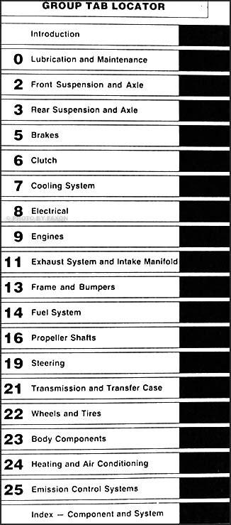 service manual old car manuals online 1992 dodge ram wagon b150 electronic valve timing 1992 dodge pickup truck ramcharger repair shop manual original