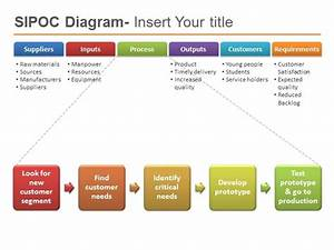 Sipoc Powerpoint Template Six Sigma